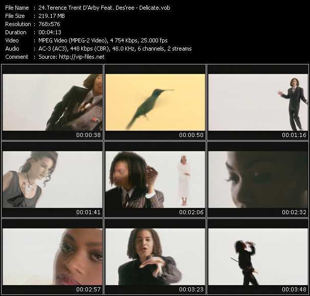 video Delicate screen
