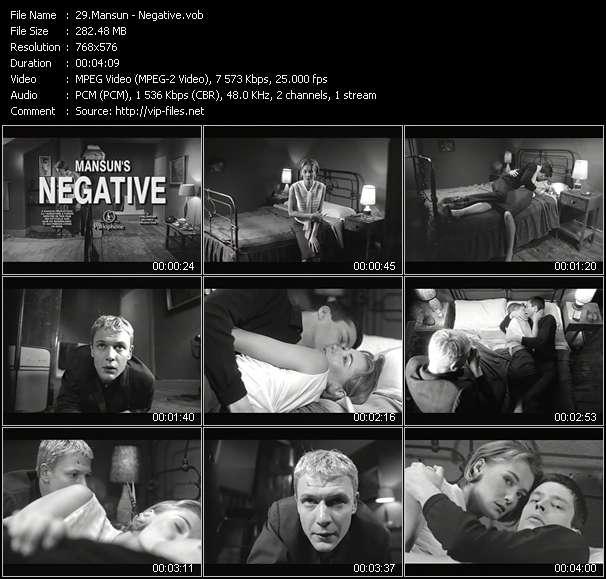 video Negative screen