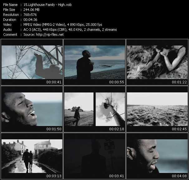 video High screen